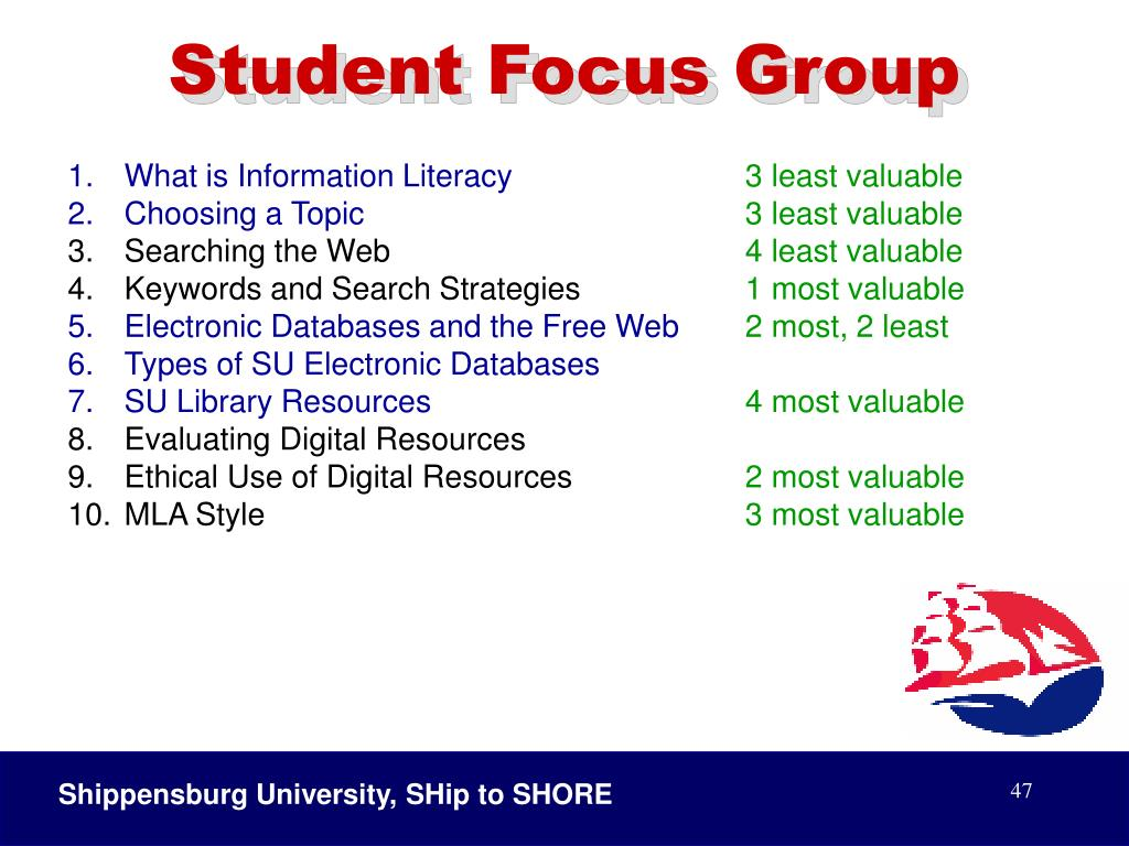 Student Focus Group