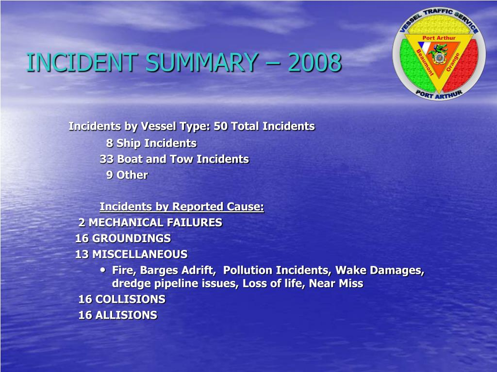 Incidents by Vessel Type: 50 Total Incidents