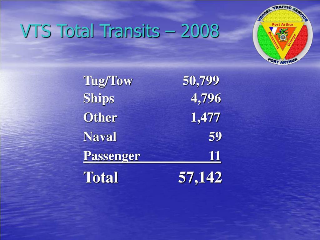 VTS Total Transits – 2008