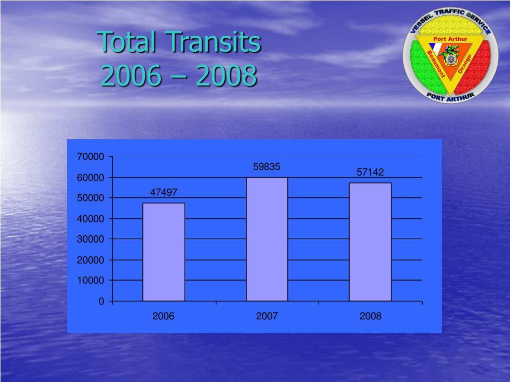 Total Transits