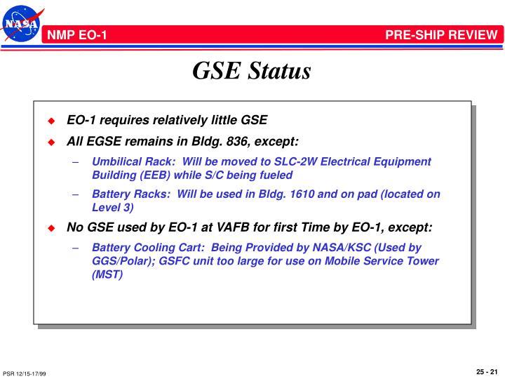 GSE Status
