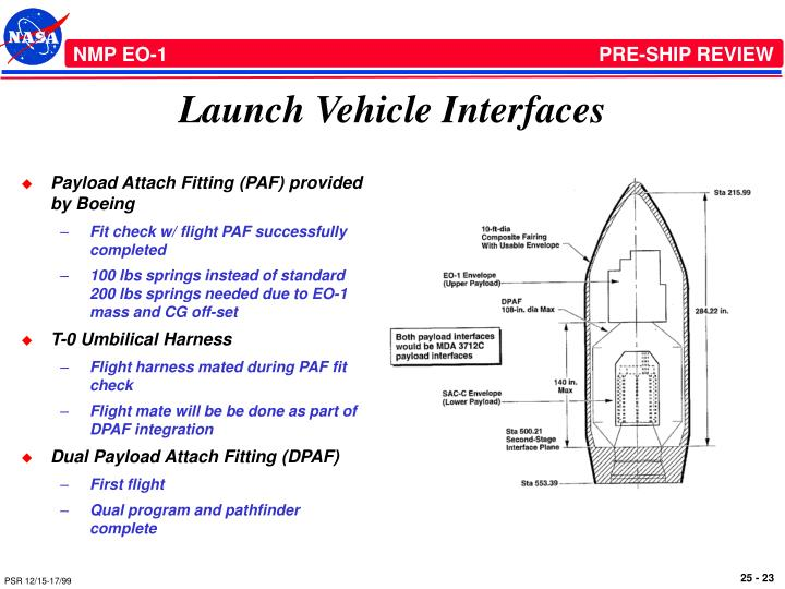 Launch Vehicle Interfaces