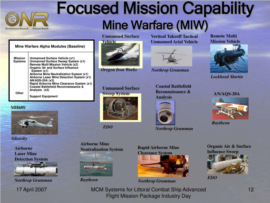 Unmanned Surface Sweep System