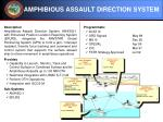 amphibious assault direction system