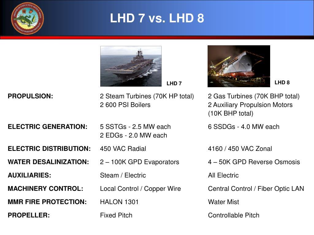 LHD 7 vs. LHD 8