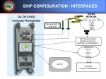ship configuration interfaces