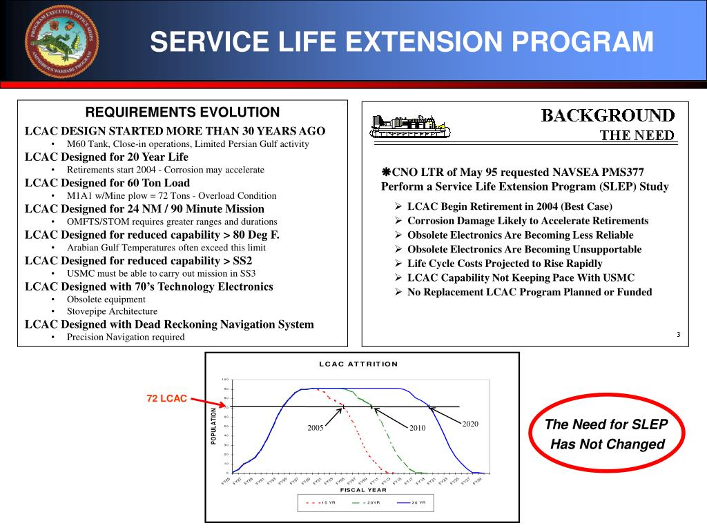 SERVICE LIFE EXTENSION PROGRAM