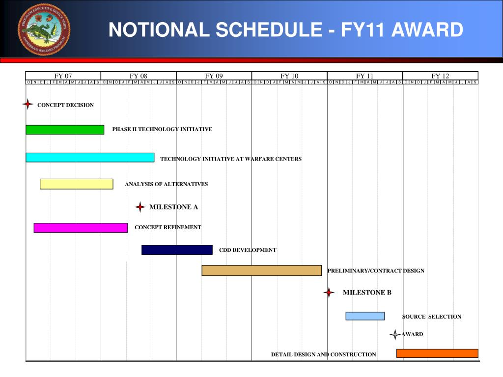 NOTIONAL SCHEDULE - FY11 AWARD