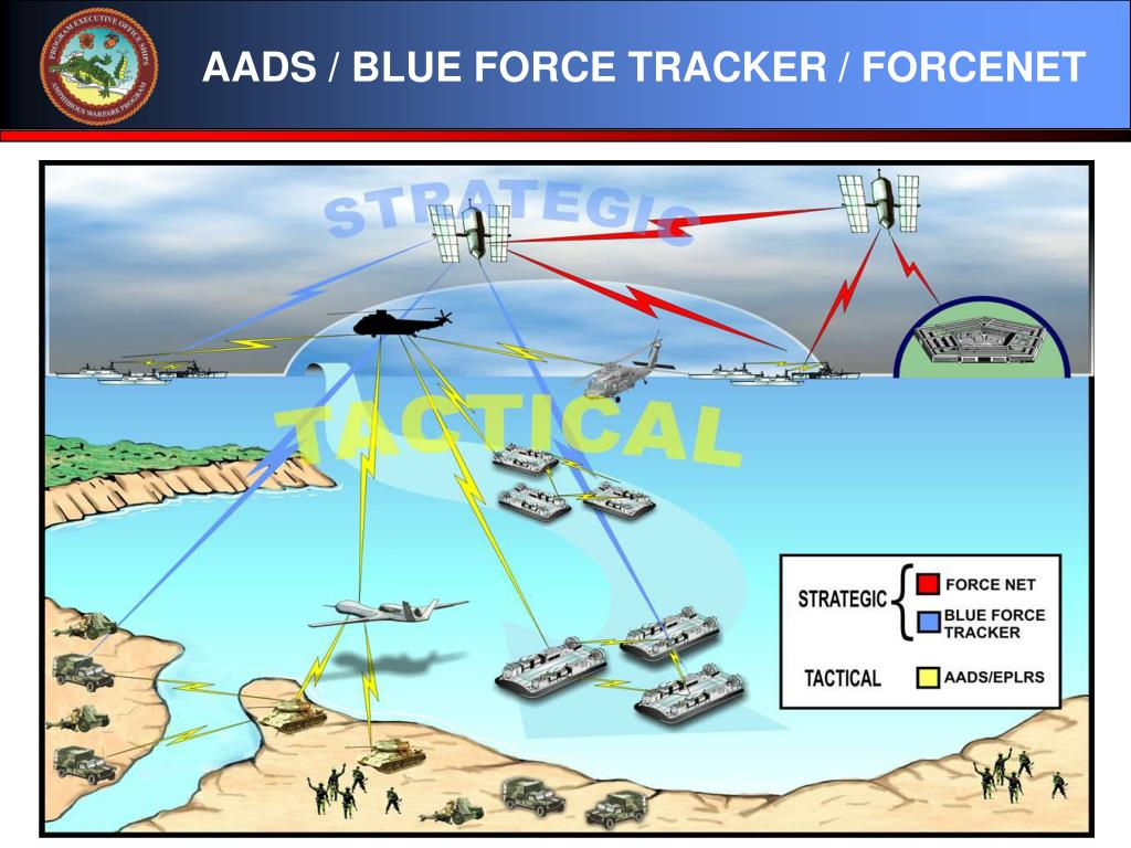 AADS / BLUE FORCE TRACKER / FORCENET