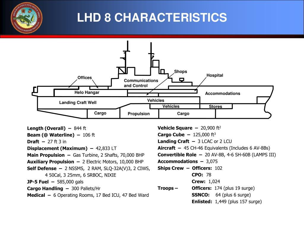 LHD 8 CHARACTERISTICS