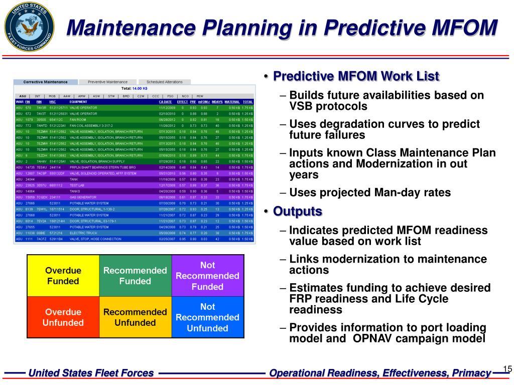Predictive MFOM Work List