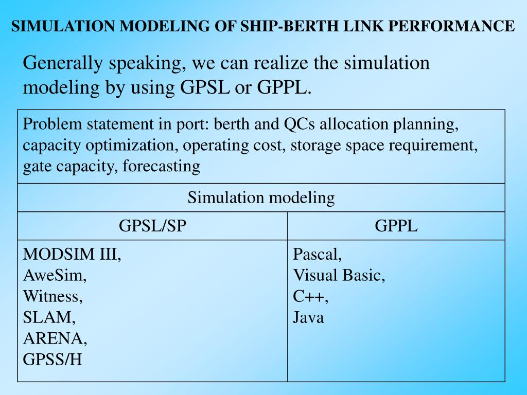SIMULATION MODELING OF SHIP-BERTH LINK PERFORMANCE