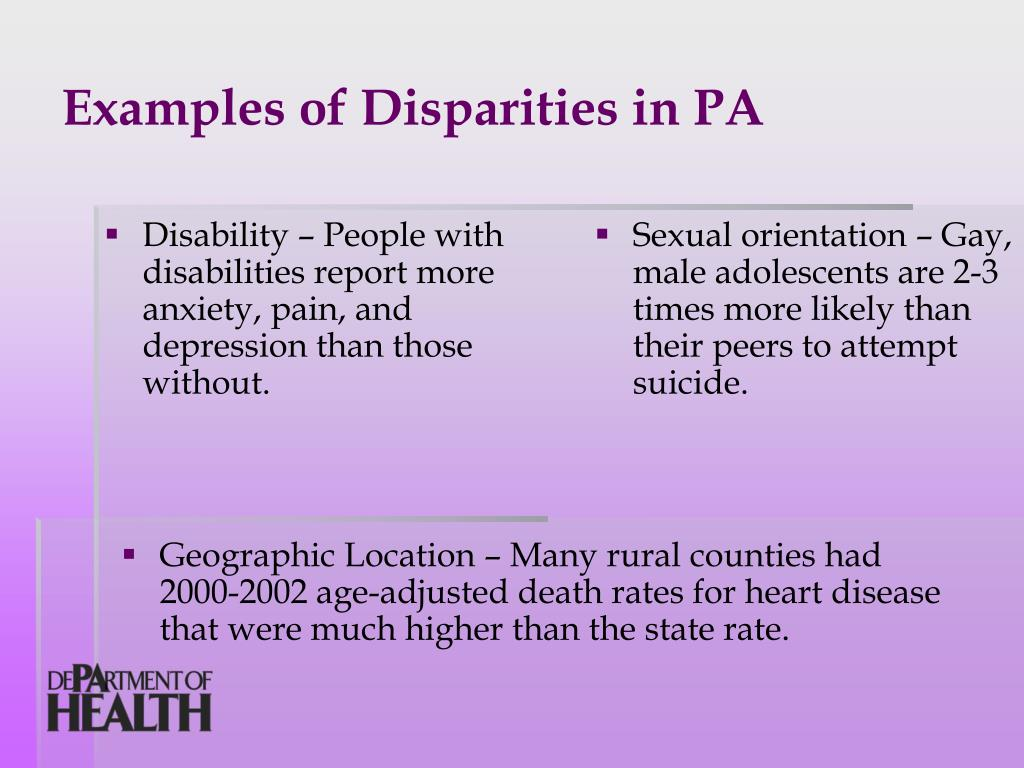 Disability – People with disabilities report more anxiety, pain, and depression than those without.