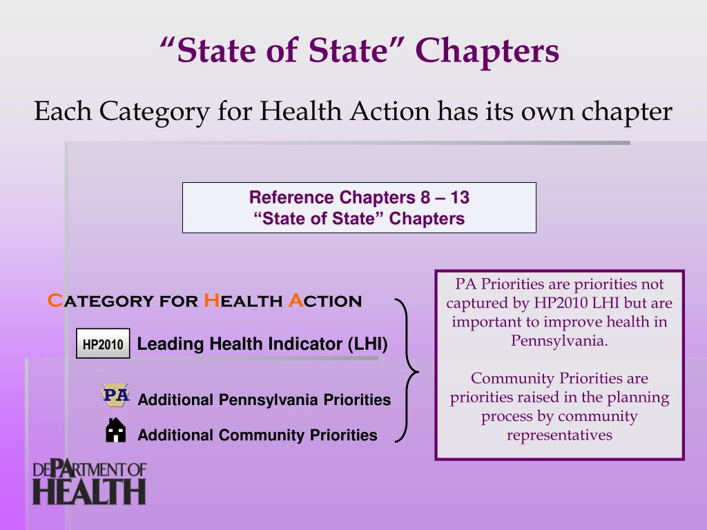 """""""State of State"""" Chapters"""