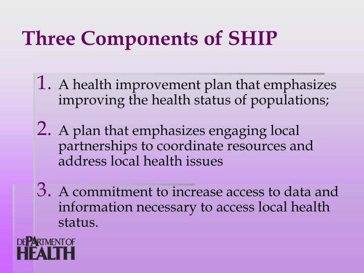 Three components of ship