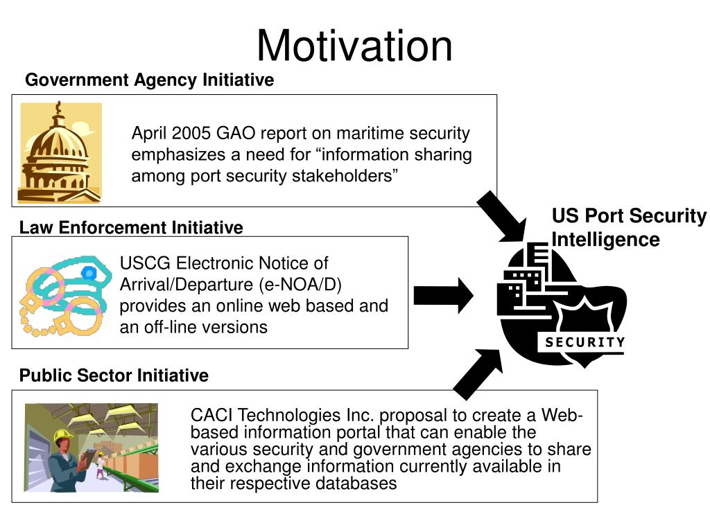 "April 2005 GAO report on maritime security emphasizes a need for ""information sharing among port security stakeholders"""