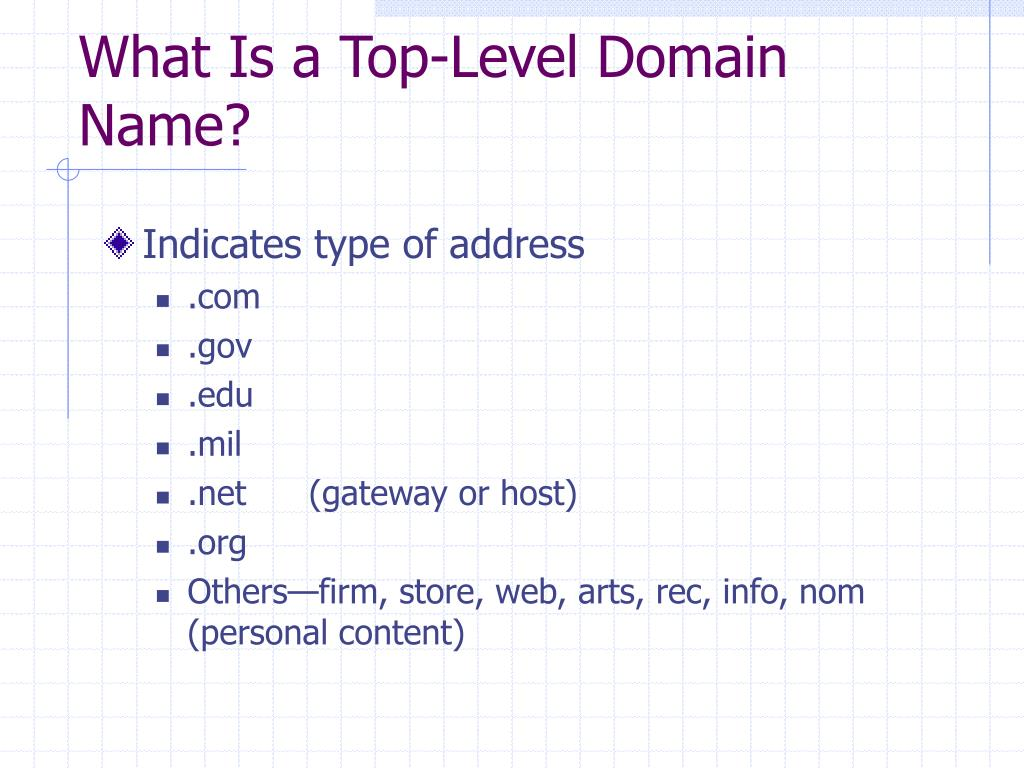 What Is a Top-Level Domain Name?