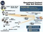 operational context ship self defense