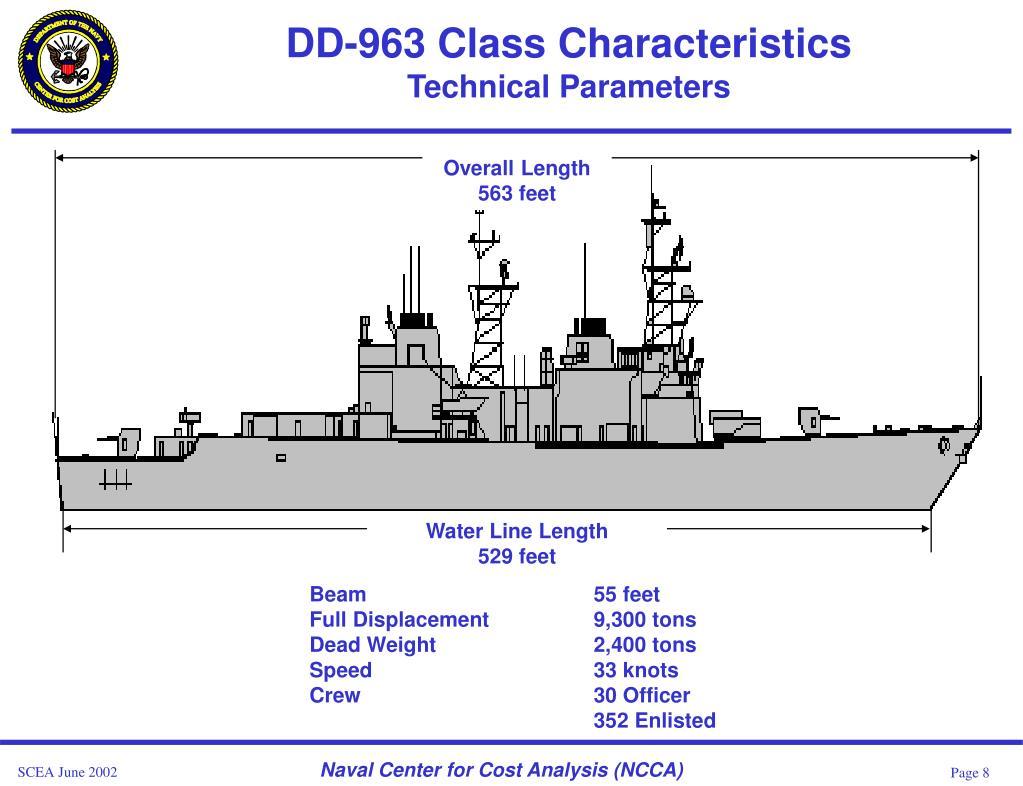 DD-963 Class Characteristics