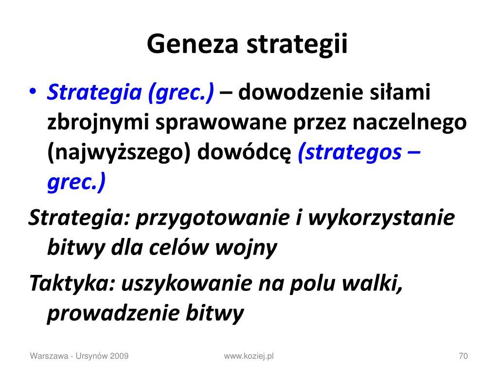 Geneza strategii