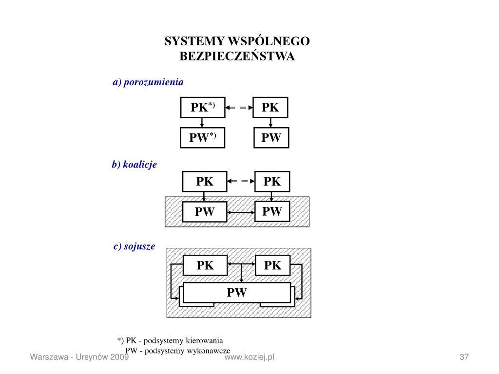 www.koziej.pl