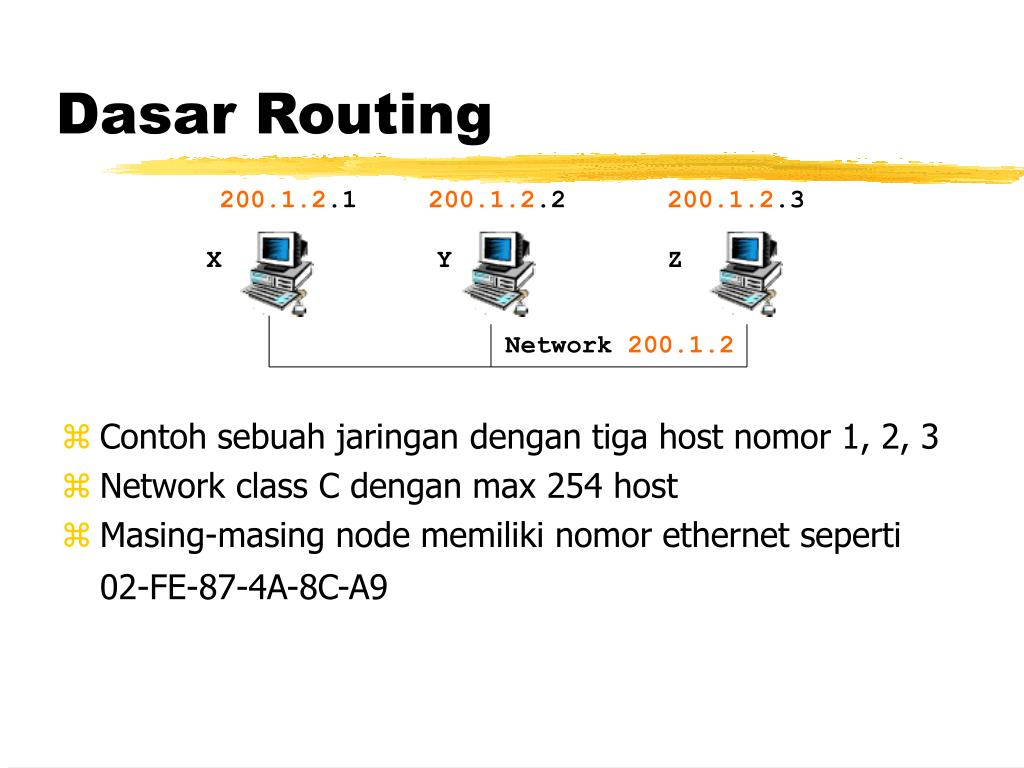 Dasar Routing