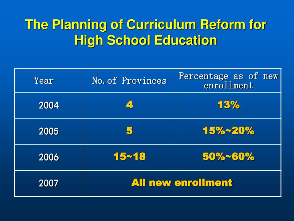 The Planning of Curriculum Reform for High School Education
