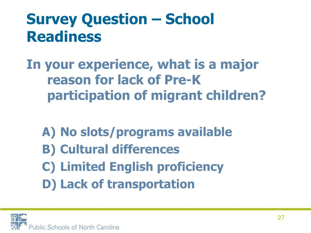Survey Question – School Readiness
