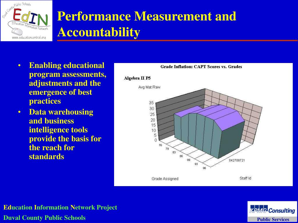 Performance Measurement and Accountability