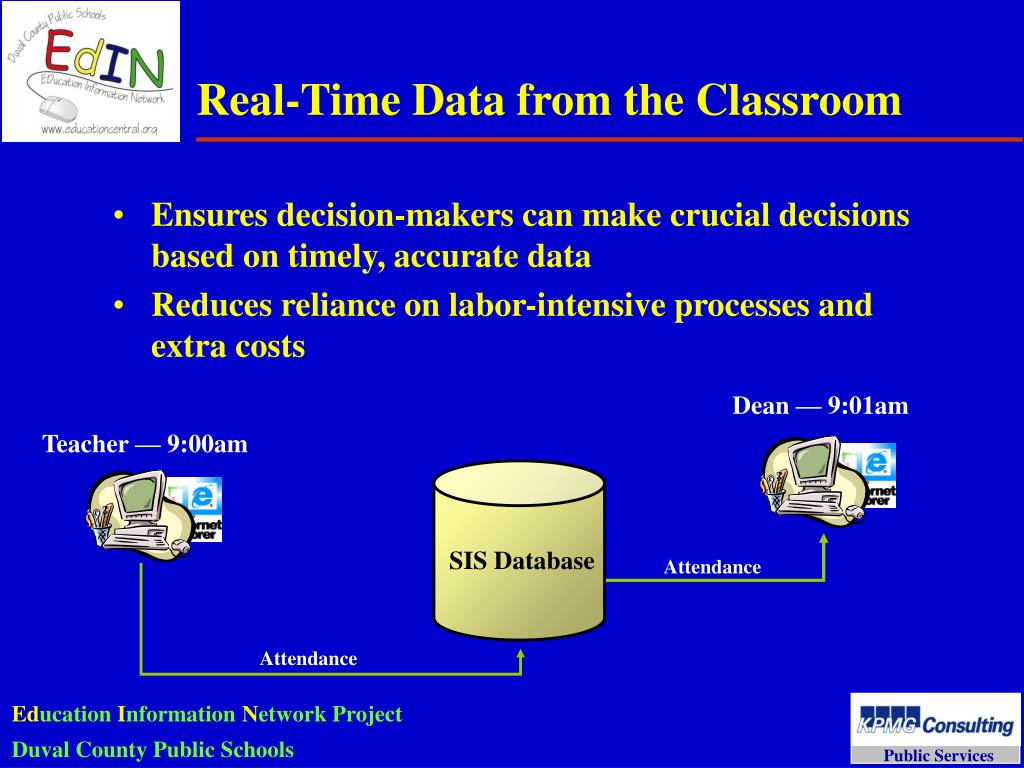 Real-Time Data from the Classroom