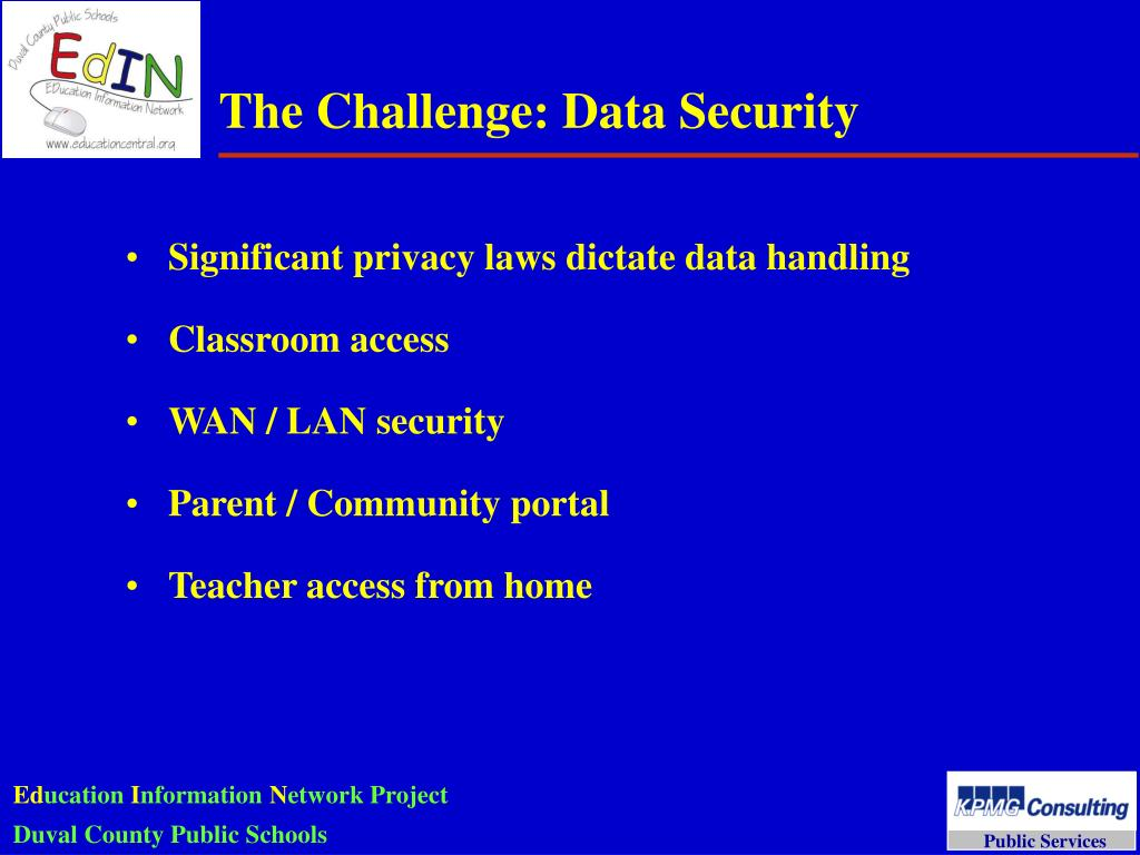 The Challenge: Data Security
