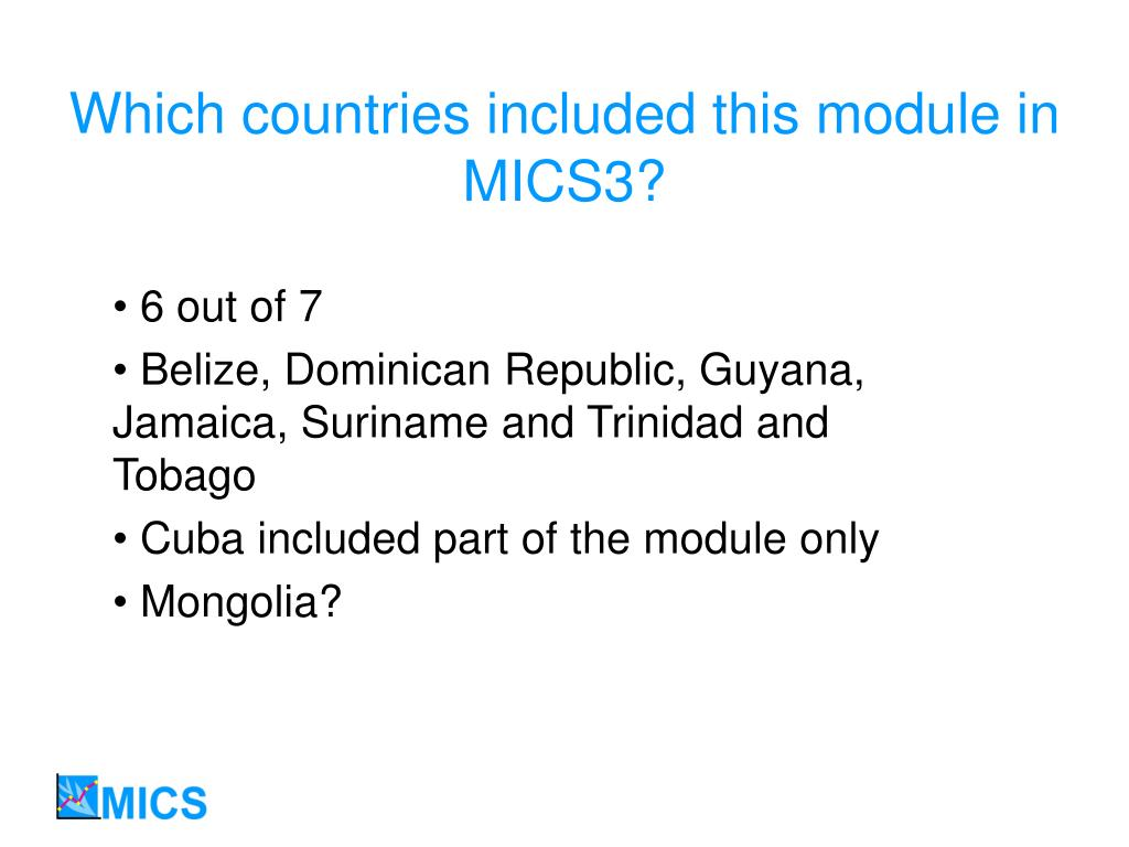 Which countries included this module in MICS3?