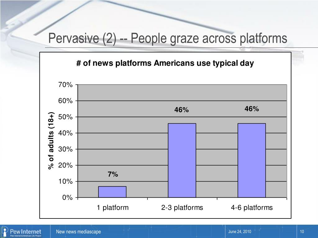 Pervasive (2) -- People graze across platforms