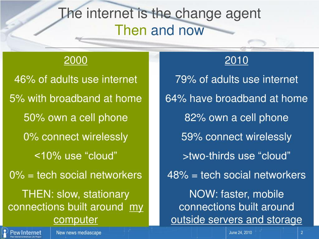 The internet is the change agent
