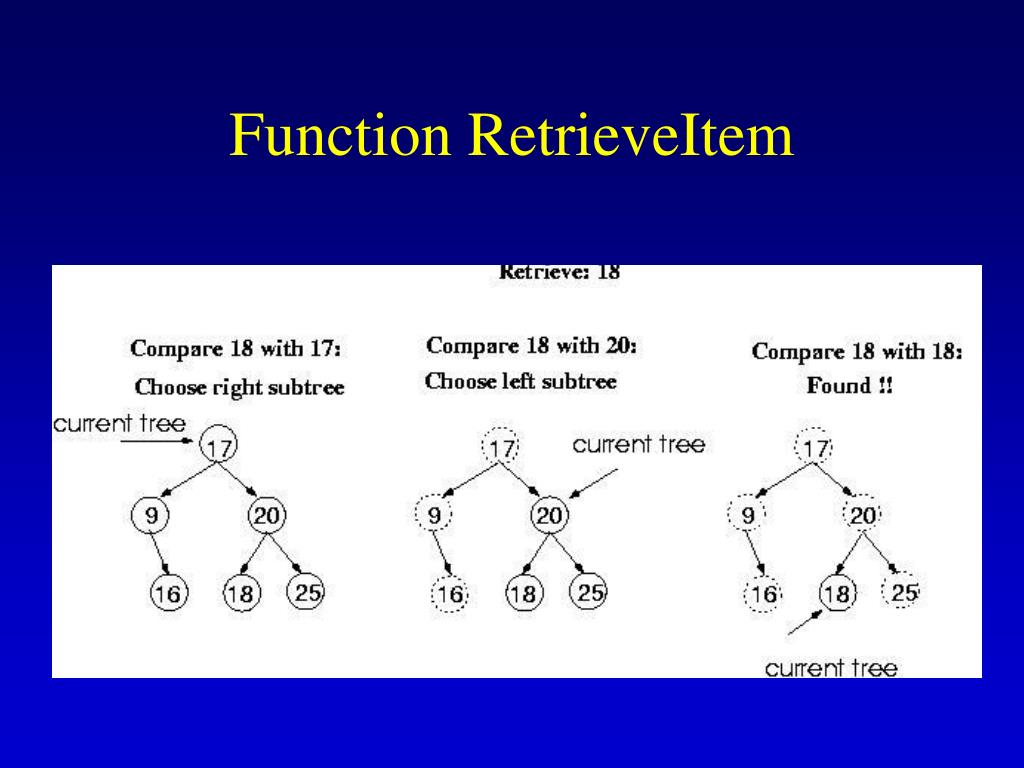 Function RetrieveItem