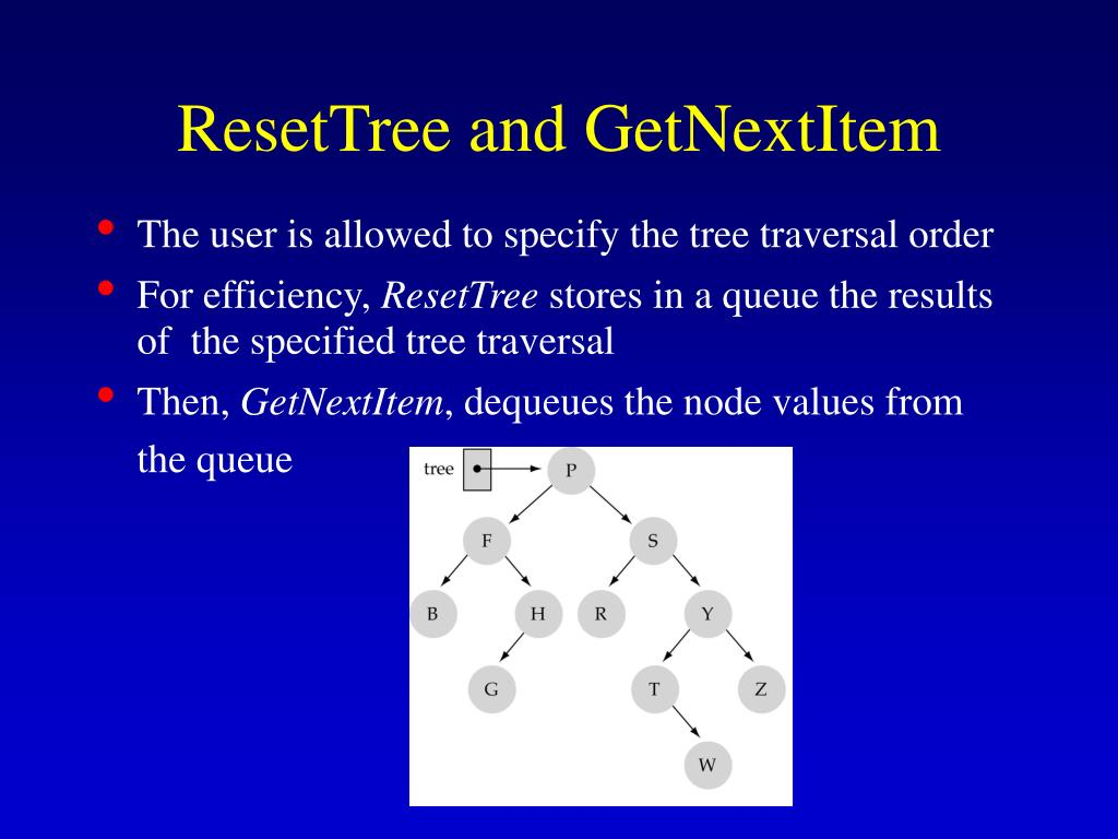ResetTree and GetNextItem
