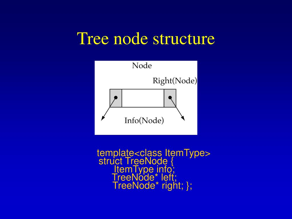 Tree node structure