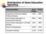 distribution of state education spending