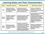 learning styles and their characteristics