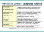 professional duties of designated teachers