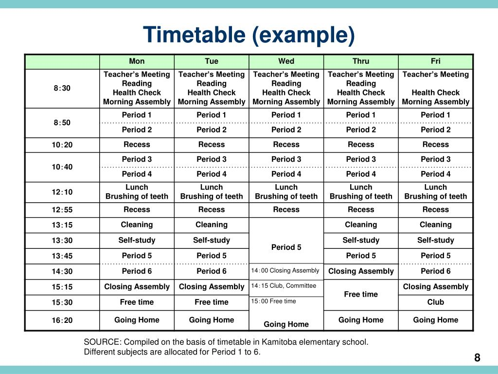 Timetable (example)