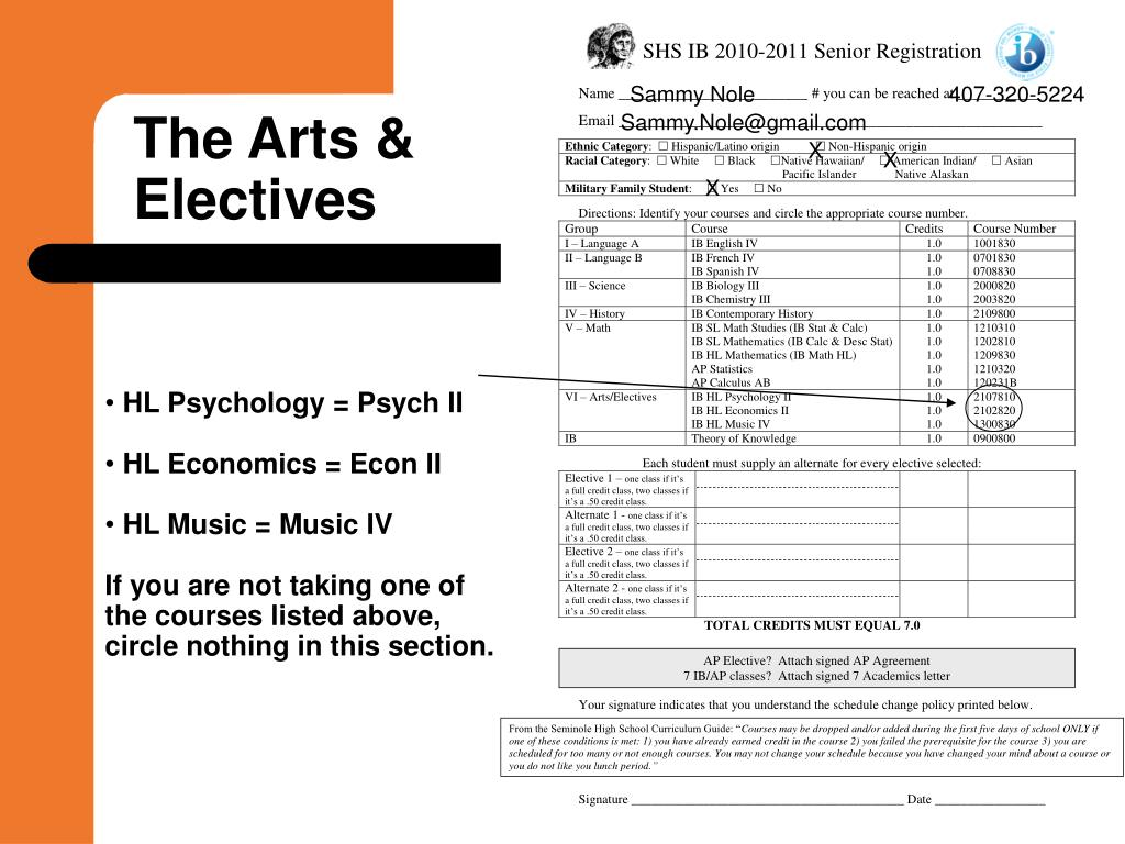 The Arts & Electives