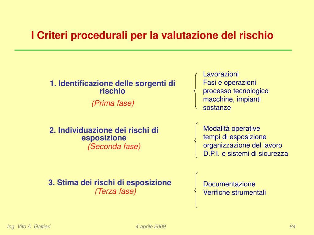 I Criteri procedurali per la valutazione del rischio