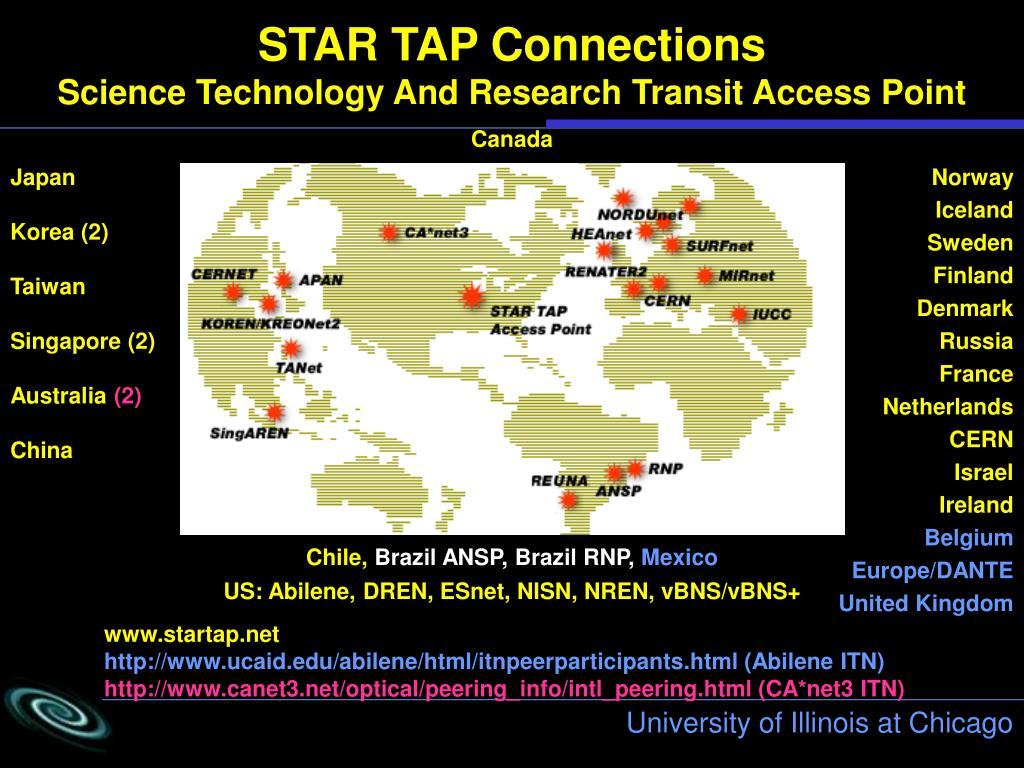STAR TAP Connections