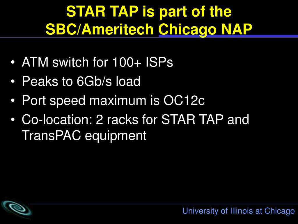 STAR TAP is part of the SBC/Ameritech Chicago NAP
