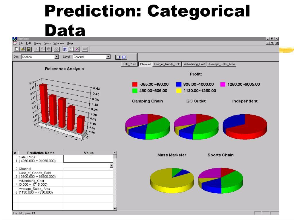 Prediction: Categorical Data