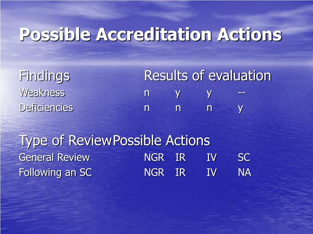 Possible Accreditation Actions