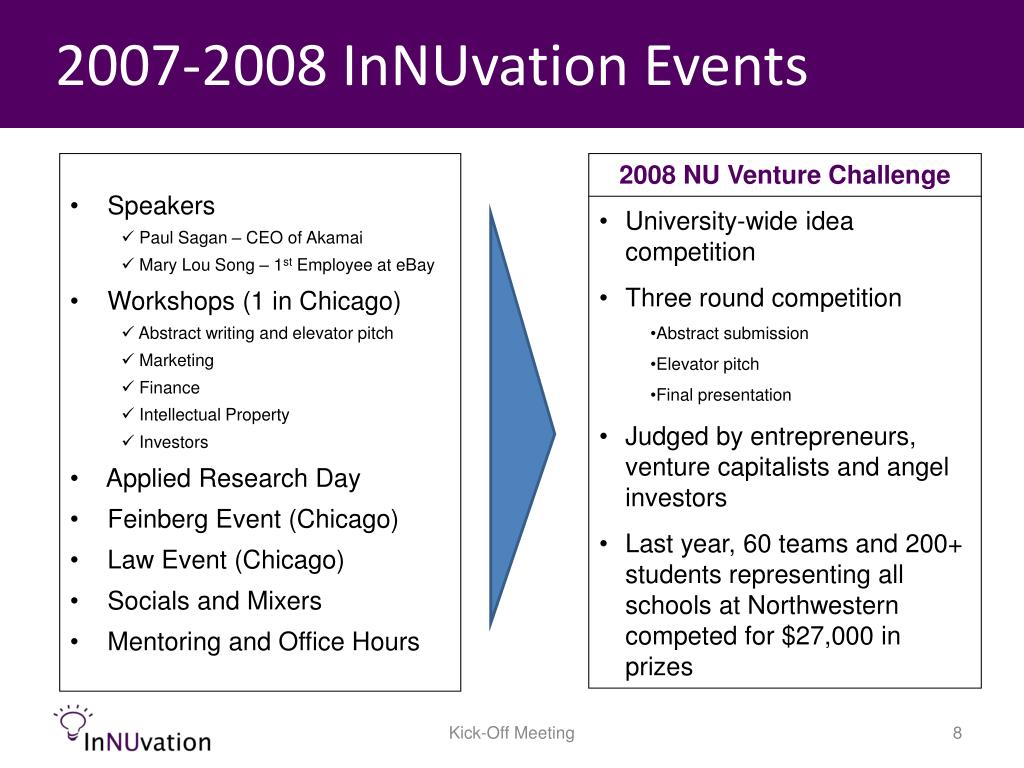 2007-2008 InNUvation Events