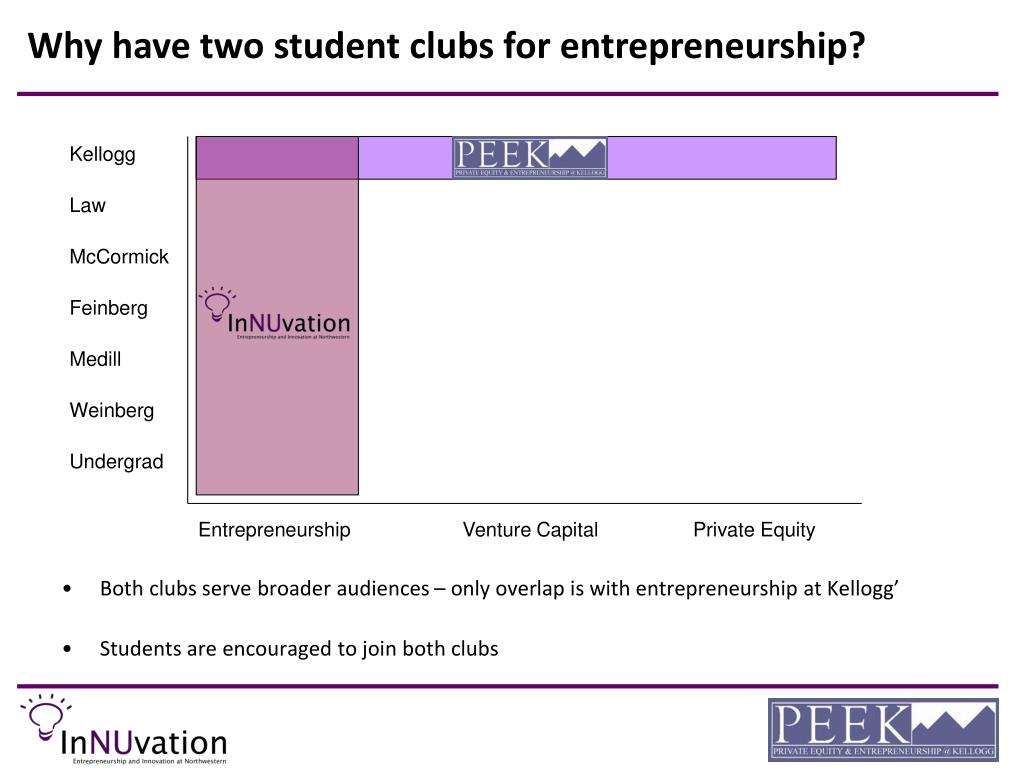 Why have two student clubs for entrepreneurship?