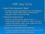 fbr key terms